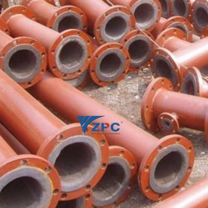 RBSiC (SiSiC) lining of metal pipe