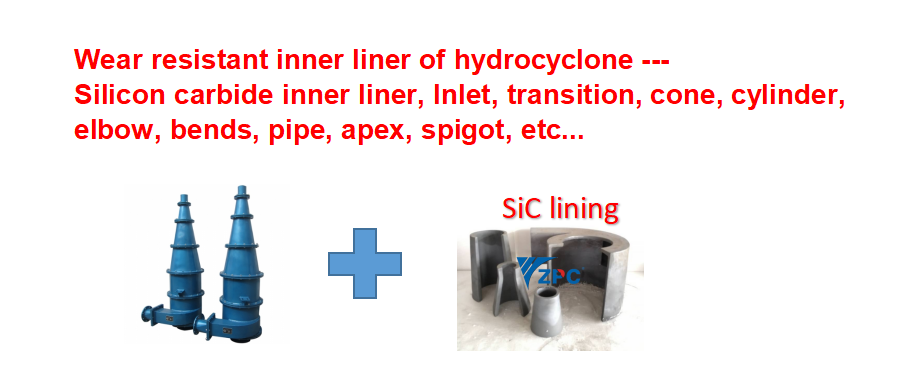 Wear resistant Silicon Carbide inner liner of hydrocyclone